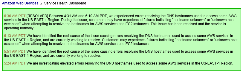Amazon Status page indicating a resolved issue between 0431 and 0610PDT resolving DNS hostnames for AWS services in US-EAST-1