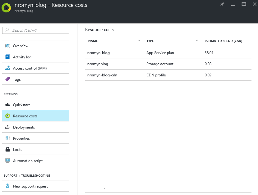 A screenshot of the new 'resource costs' blade in the Azure Portal